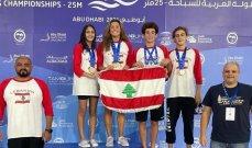 """اختتام البطولة العربية في السباحة """"غلّة حرزانة"""" للبنان: 12 ميدالية بينها خمس ذهبيات وأرقام عربية ومحلية بالجملة"""
