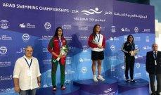 البطولة العربية في السباحة : 3 ميداليات ملونة للبنان في اليوم الاول
