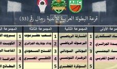 نتائج قرعة بطولة الاندية العربية لكرة السلة