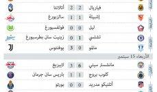 أفضل خمسة لاعبين في الجولة الأولى من دور المجموعات بدوري الأبطال