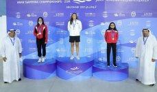البطولة العربية في السباحة  3 ميداليات جديدة للبنان في اليوم الثاني